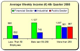 PS Wages 1