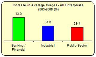PS Wages 2