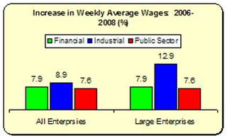 PS Wages 3