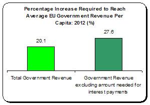 Low Tax 3