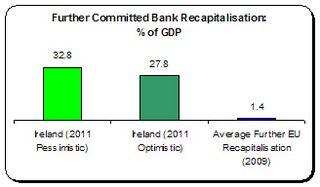 Bank Recap 2