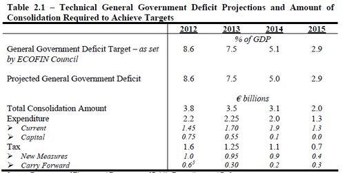 Hiding Austerity 2