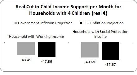 Child Benefit 3