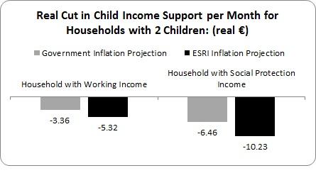 Child Benefit 1