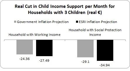 Child Benefit 2