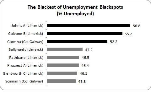 Blackspots 2