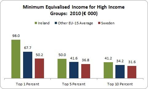 Tax the Rich 3
