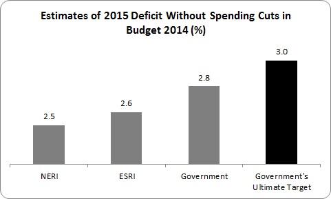 Spending Cuts Budget 2014