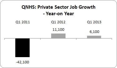 2000 Jobs per Month 1