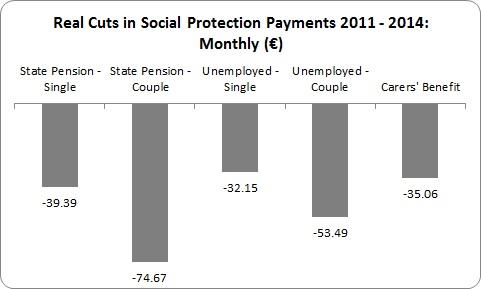 SP Payments 1