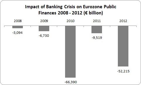 Bank Debt 1