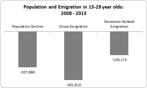 Youth Emigration 4