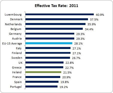 Tax Cuts 1