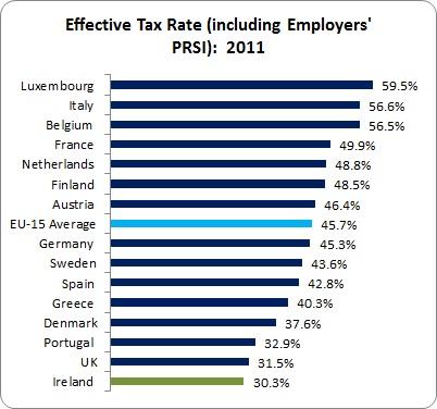 Tax Cuts 2