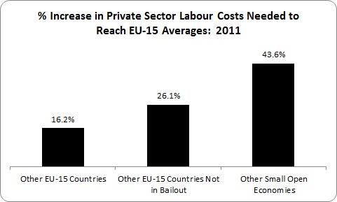 FSA - Labour Costs