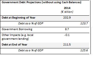 Paying Down Debt 1