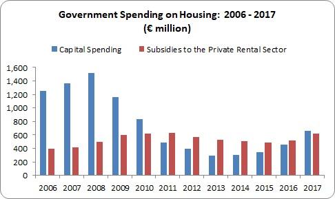 Private Subsidies 1