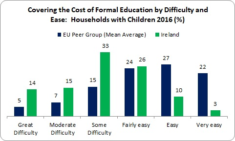 Education Costs 2