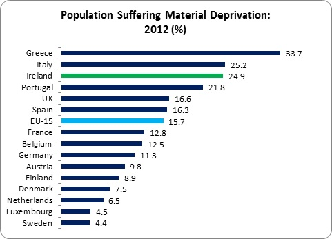 Deprivation Nation 1