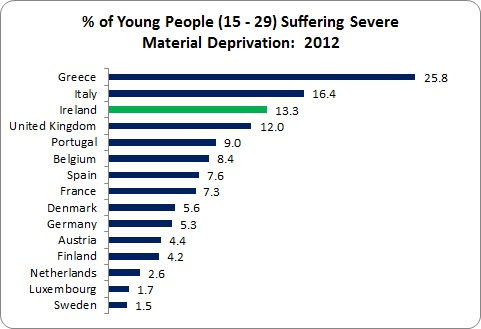 Youth Deprivation 1