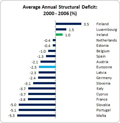 EU Fiscal Rules 2