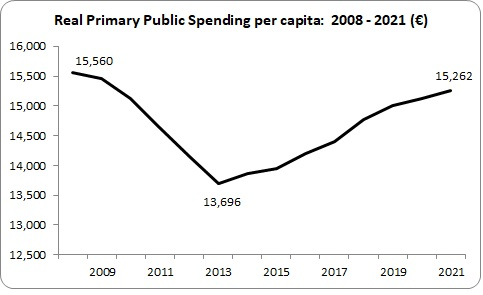 Austerity Hangover 1