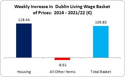 Living Wage 1