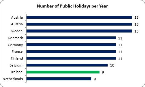 Public Holidays 2