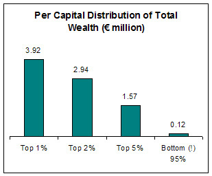 Total_wealth_2