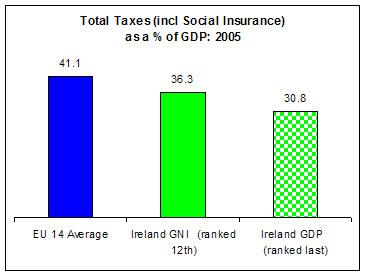 Higher_taxes_11