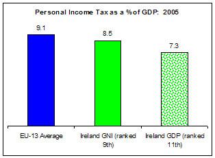 Higher_taxes_12