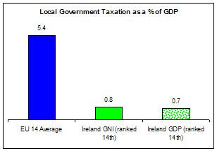 Higher_taxes_15