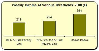 Poverty_4