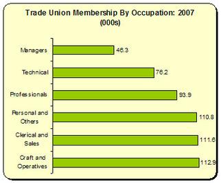 Union_links